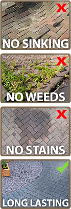 presscrete paving solutions for driveways and patios
